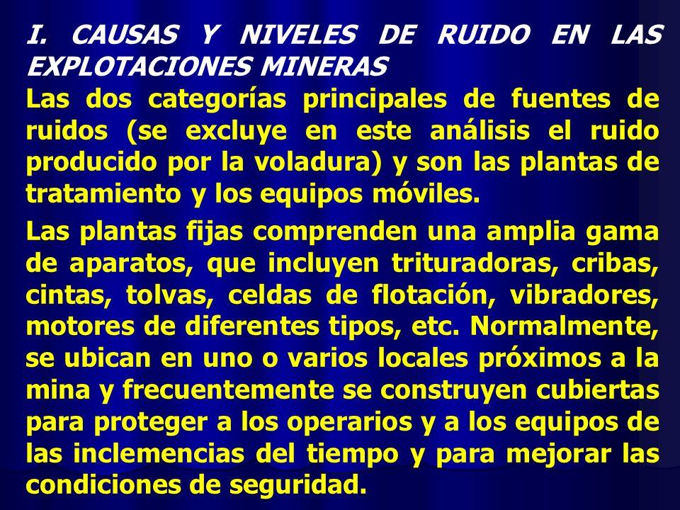 I. CAUSAS Y NIVELES DE RUIDO EN LAS EXPLOTACIONES MINERAS