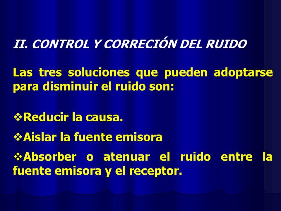 II. CONTROL Y CORRECIÓN DEL RUIDO