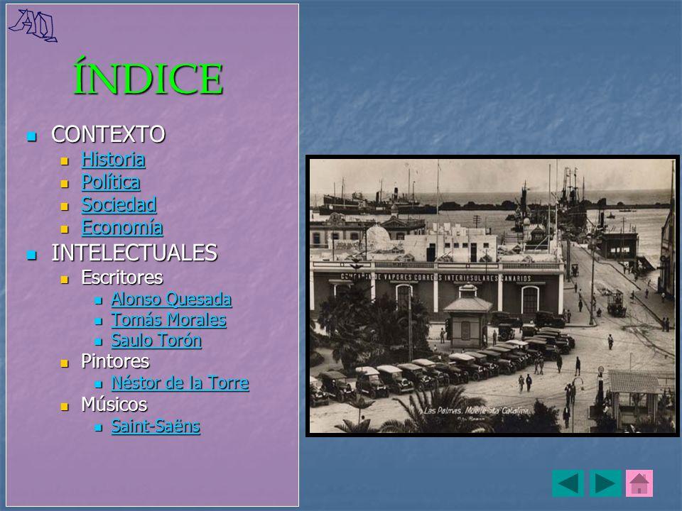 ÍNDICE CONTEXTO INTELECTUALES Historia Política Sociedad Economía