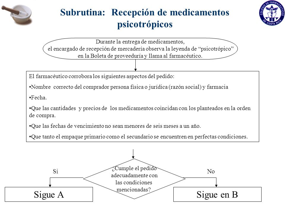 Subrutina: Recepción de medicamentos psicotrópicos