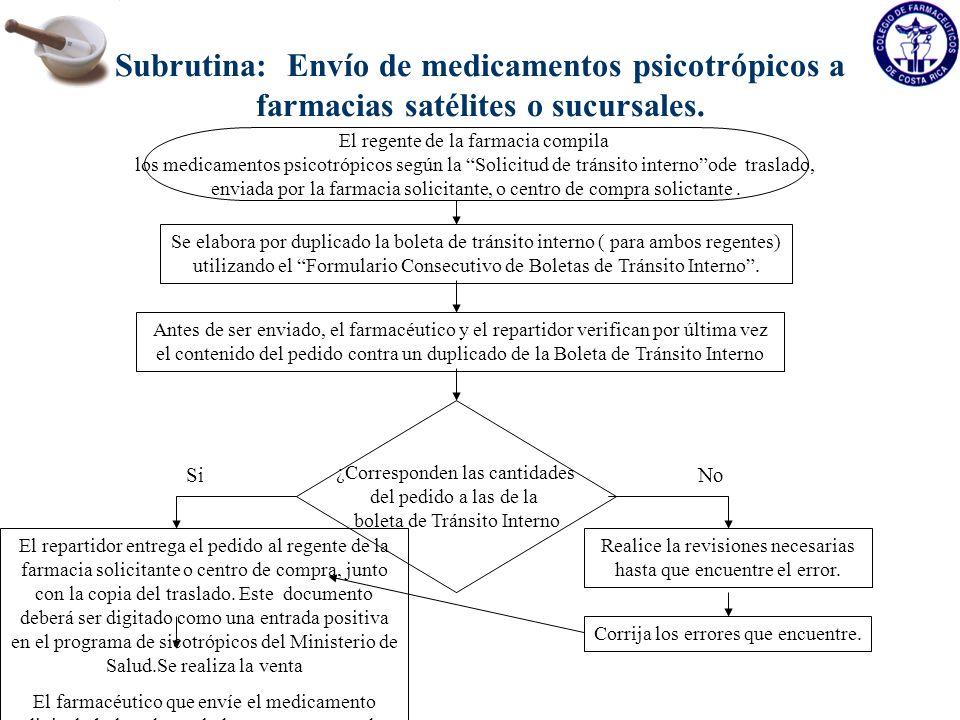 Subrutina: Envío de medicamentos psicotrópicos a farmacias satélites o sucursales.