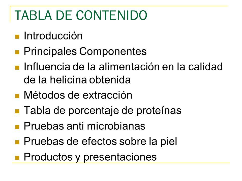 TABLA DE CONTENIDO Introducción Principales Componentes