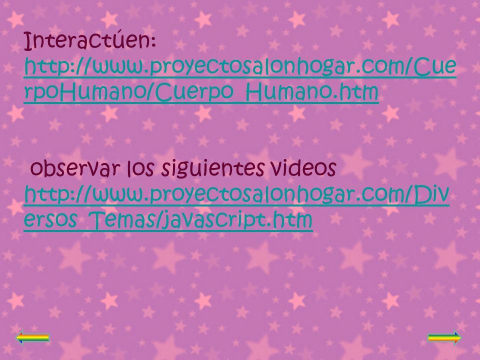 Interactúen: http://www.proyectosalonhogar.com/CuerpoHumano/Cuerpo_Humano.htm. observar los siguientes videos.