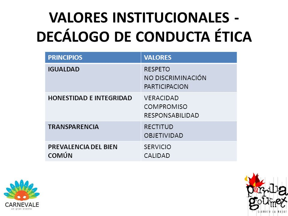 VALORES INSTITUCIONALES - DECÁLOGO DE CONDUCTA ÉTICA