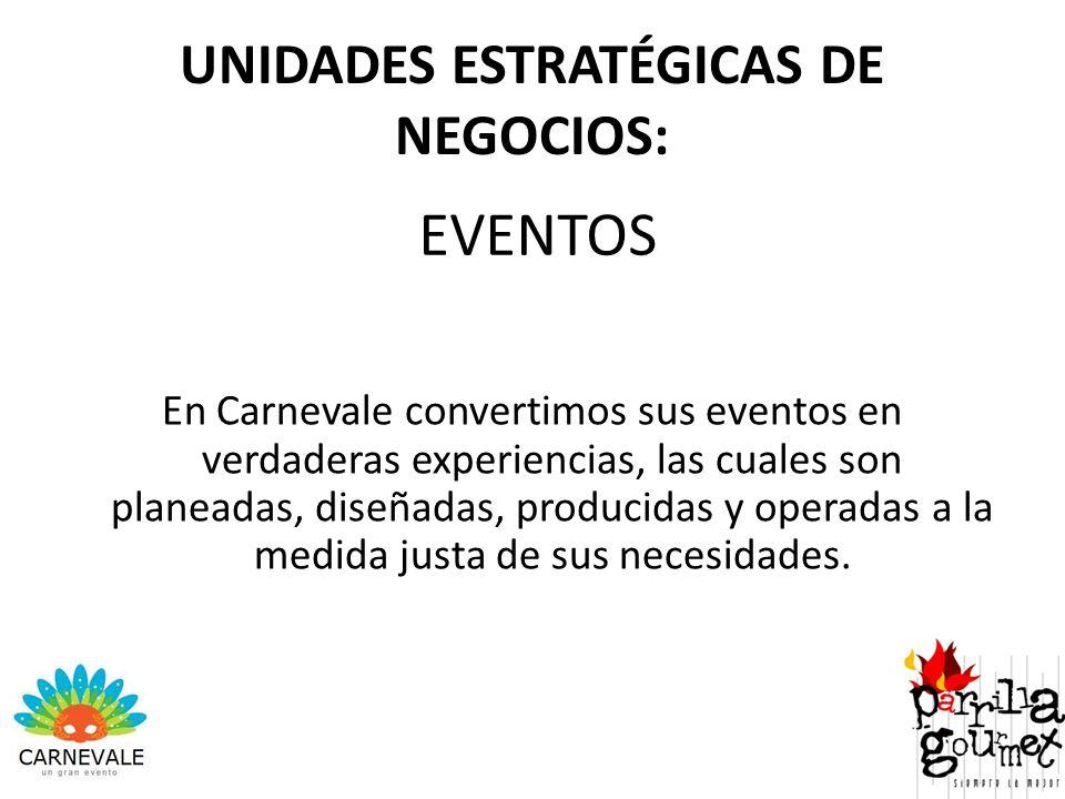 UNIDADES ESTRATÉGICAS DE NEGOCIOS: