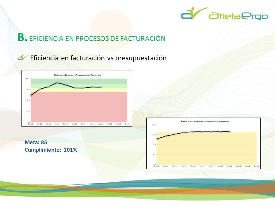 B. EFICIENCIA EN PROCESOS DE FACTURACIÓN