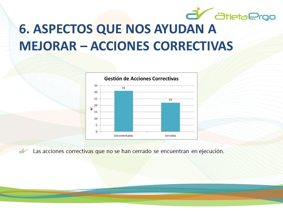 6. ASPECTOS QUE NOS AYUDAN A MEJORAR – ACCIONES CORRECTIVAS