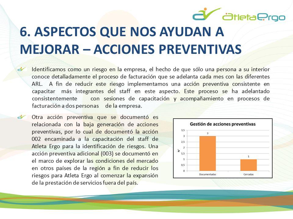 6. ASPECTOS QUE NOS AYUDAN A MEJORAR – ACCIONES PREVENTIVAS