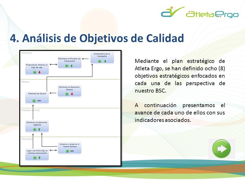 4. Análisis de Objetivos de Calidad