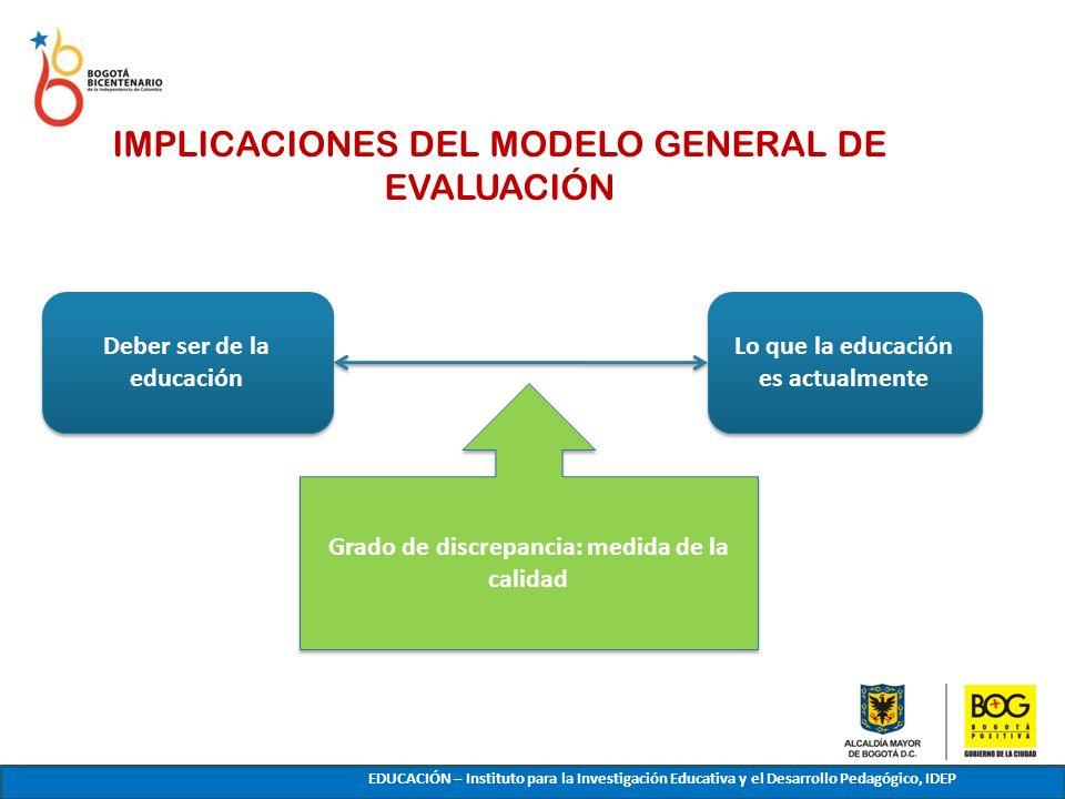 IMPLICACIONES DEL MODELO GENERAL DE EVALUACIÓN