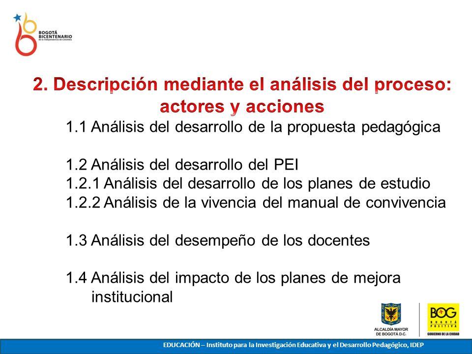 2. Descripción mediante el análisis del proceso: actores y acciones