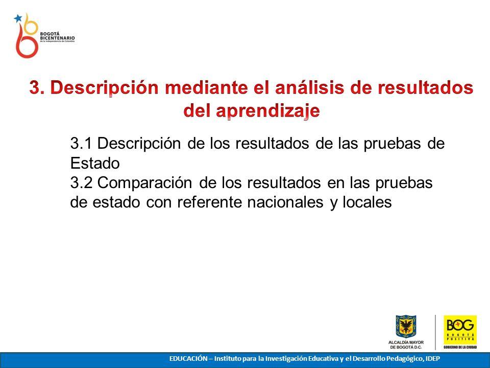 3. Descripción mediante el análisis de resultados del aprendizaje