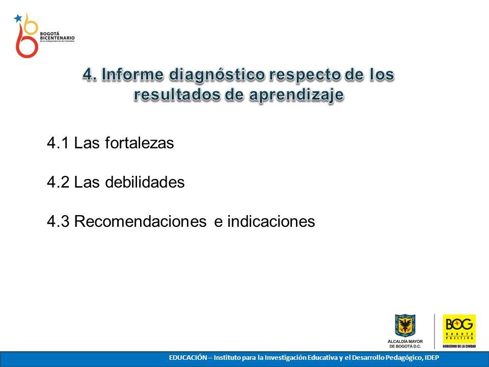 4. Informe diagnóstico respecto de los resultados de aprendizaje