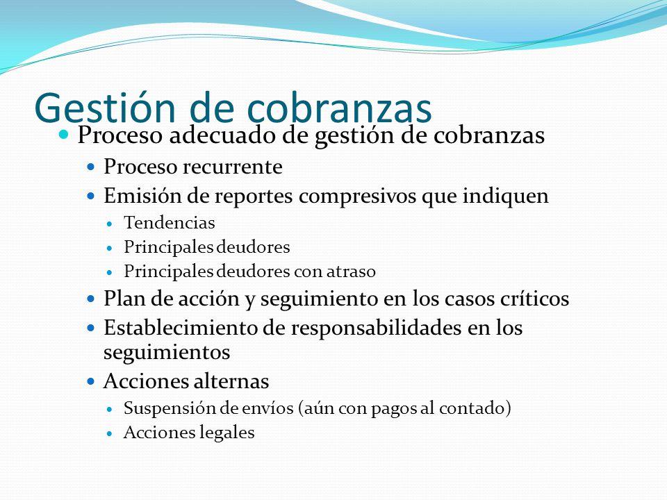 Gestión de cobranzas Proceso adecuado de gestión de cobranzas