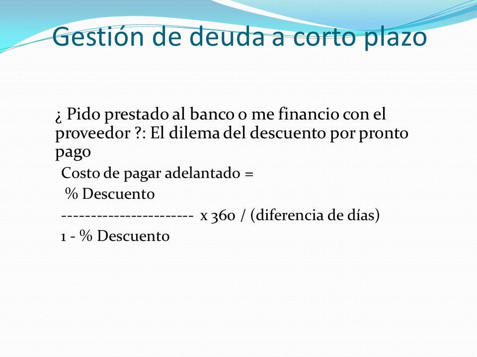 Gestión de deuda a corto plazo