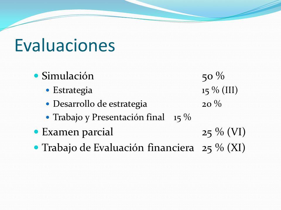 Evaluaciones Simulación 50 % Examen parcial 25 % (VI)