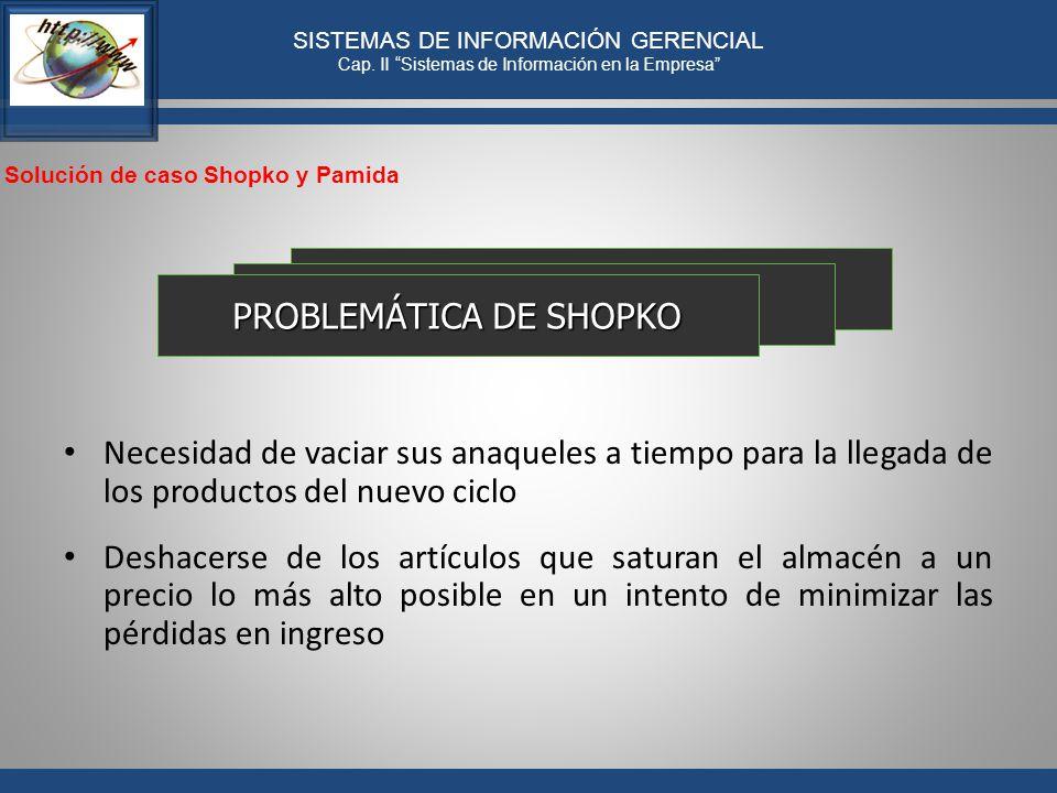 PROBLEMÁTICA DE SHOPKO