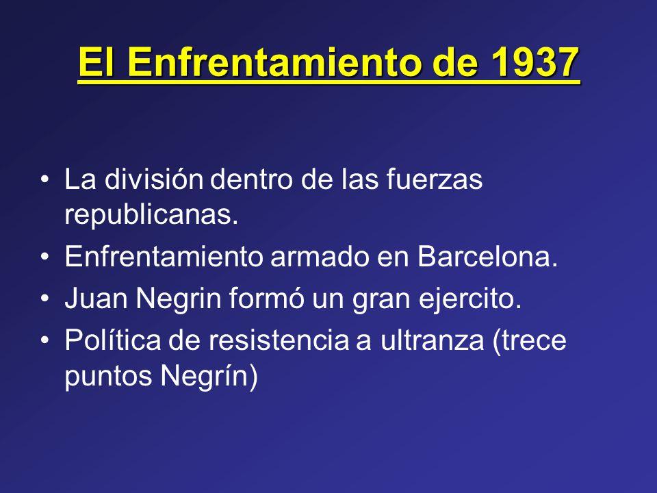 El Enfrentamiento de 1937 La división dentro de las fuerzas republicanas. Enfrentamiento armado en Barcelona.