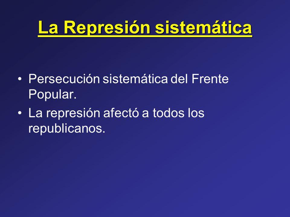 La Represión sistemática