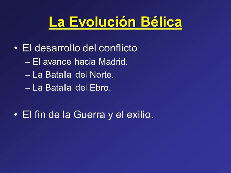 La Evolución Bélica El desarrollo del conflicto