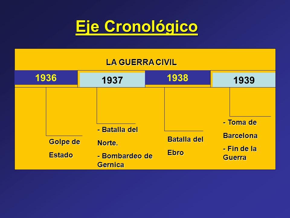 Eje Cronológico 1936 1938 1937 1939 LA GUERRA CIVIL - Toma de