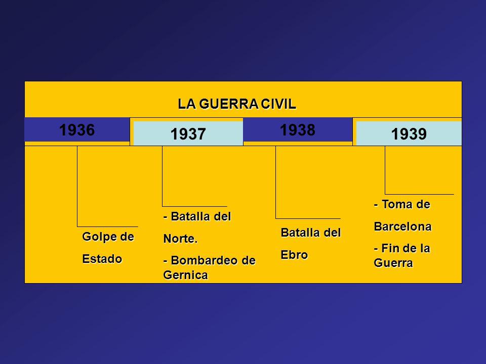 1936 1938 1937 1939 LA GUERRA CIVIL - Toma de Barcelona - Batalla del