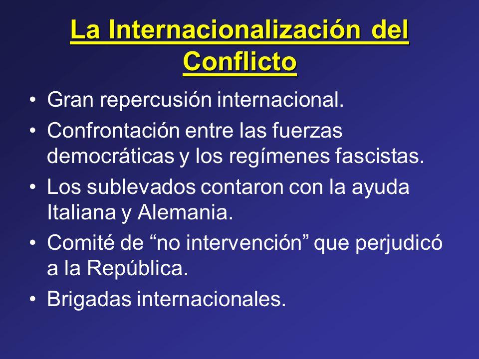 La Internacionalización del Conflicto