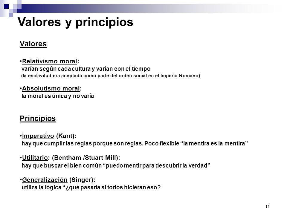 Valores y principios Valores Principios Relativismo moral: