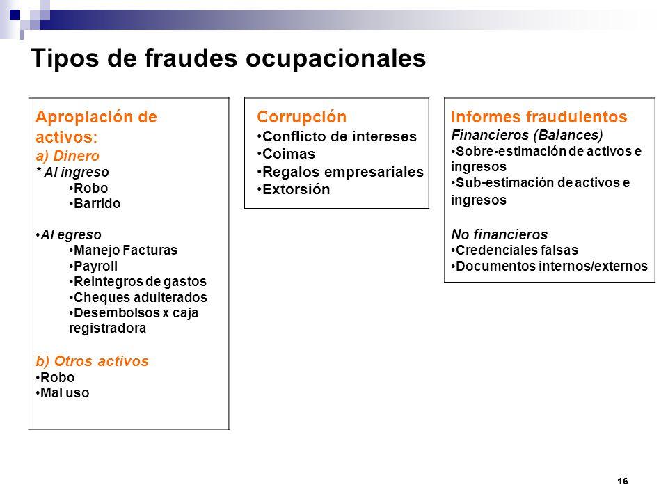 Tipos de fraudes ocupacionales