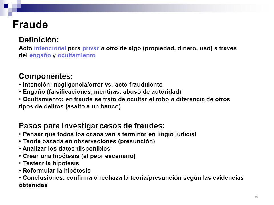 Fraude Definición: Componentes: