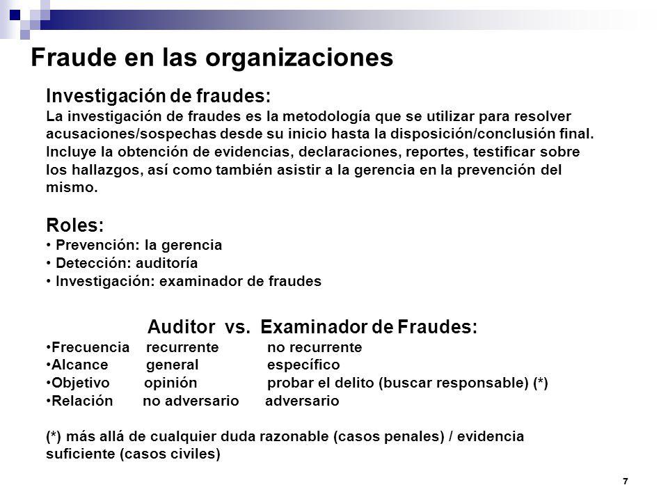 Fraude en las organizaciones