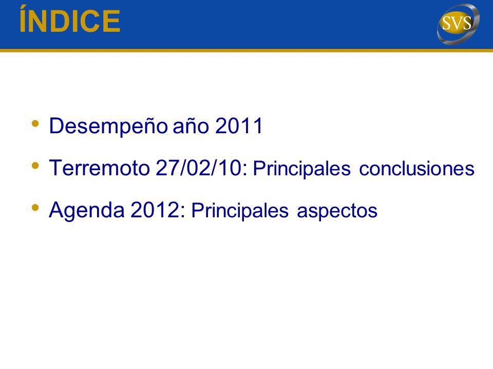 ÍNDICE Desempeño año 2011 Terremoto 27/02/10: Principales conclusiones