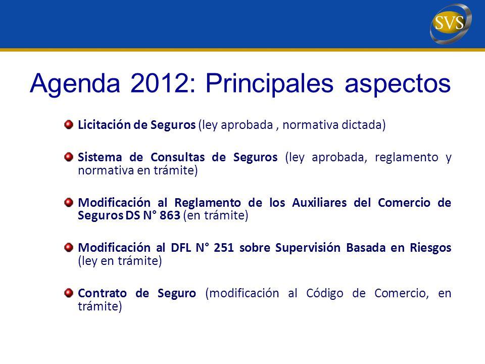 Agenda 2012: Principales aspectos