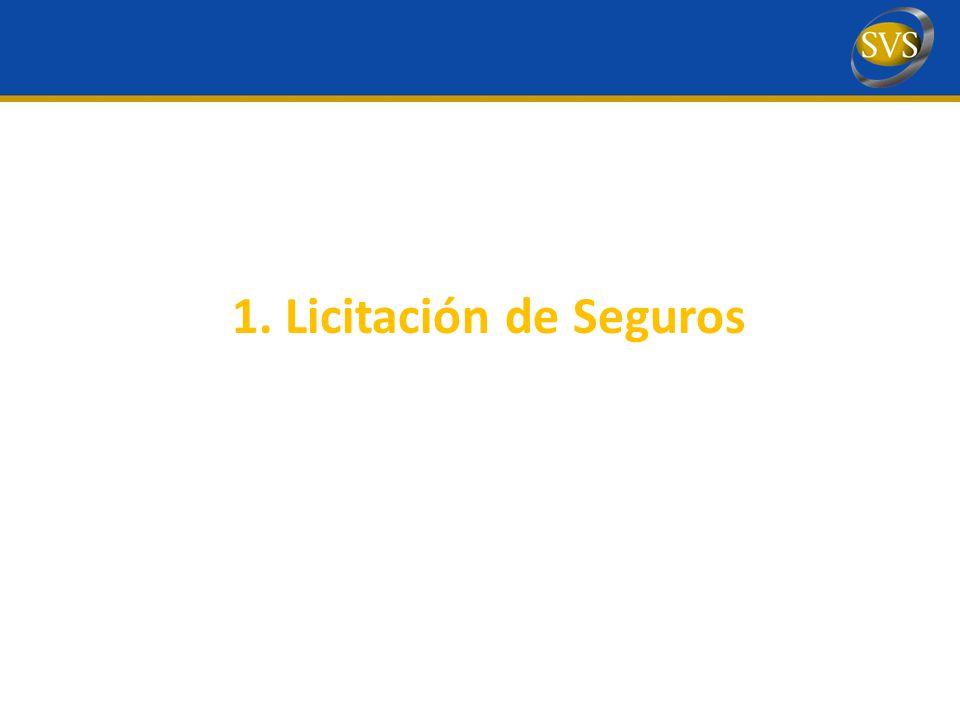 1. Licitación de Seguros