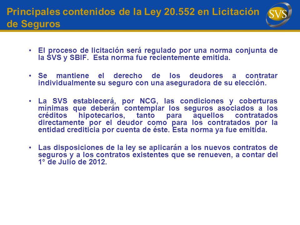 Principales contenidos de la Ley 20.552 en Licitación de Seguros