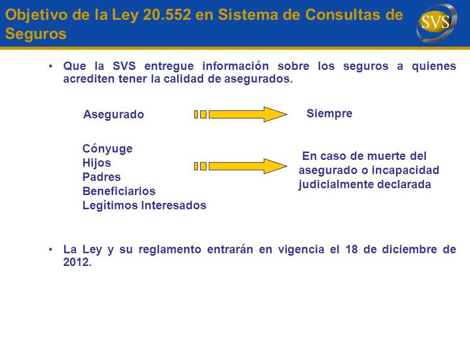 Objetivo de la Ley 20.552 en Sistema de Consultas de Seguros