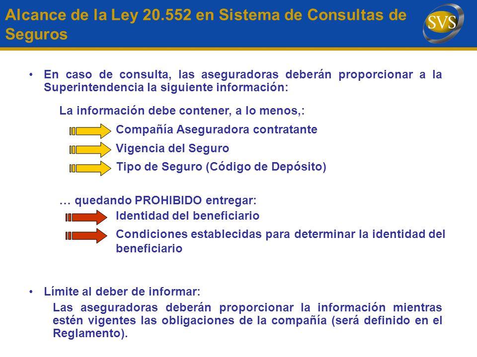 Alcance de la Ley 20.552 en Sistema de Consultas de Seguros
