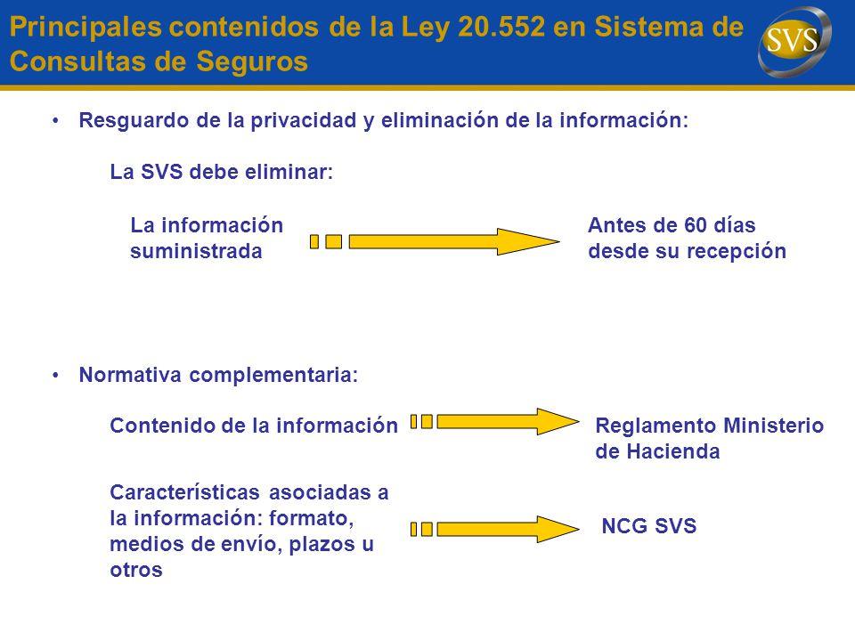 Principales contenidos de la Ley 20