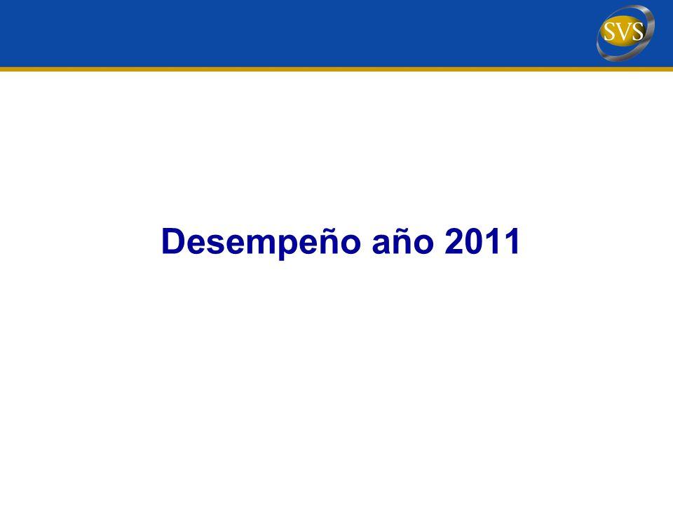 Desempeño año 2011