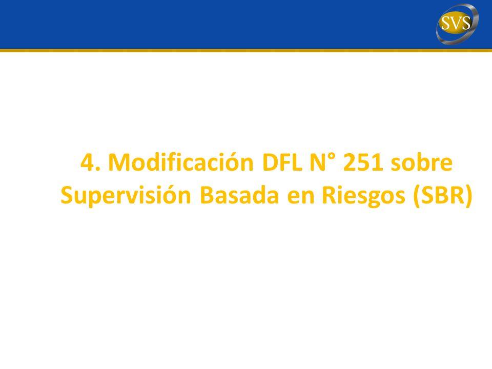 4. Modificación DFL N° 251 sobre Supervisión Basada en Riesgos (SBR)