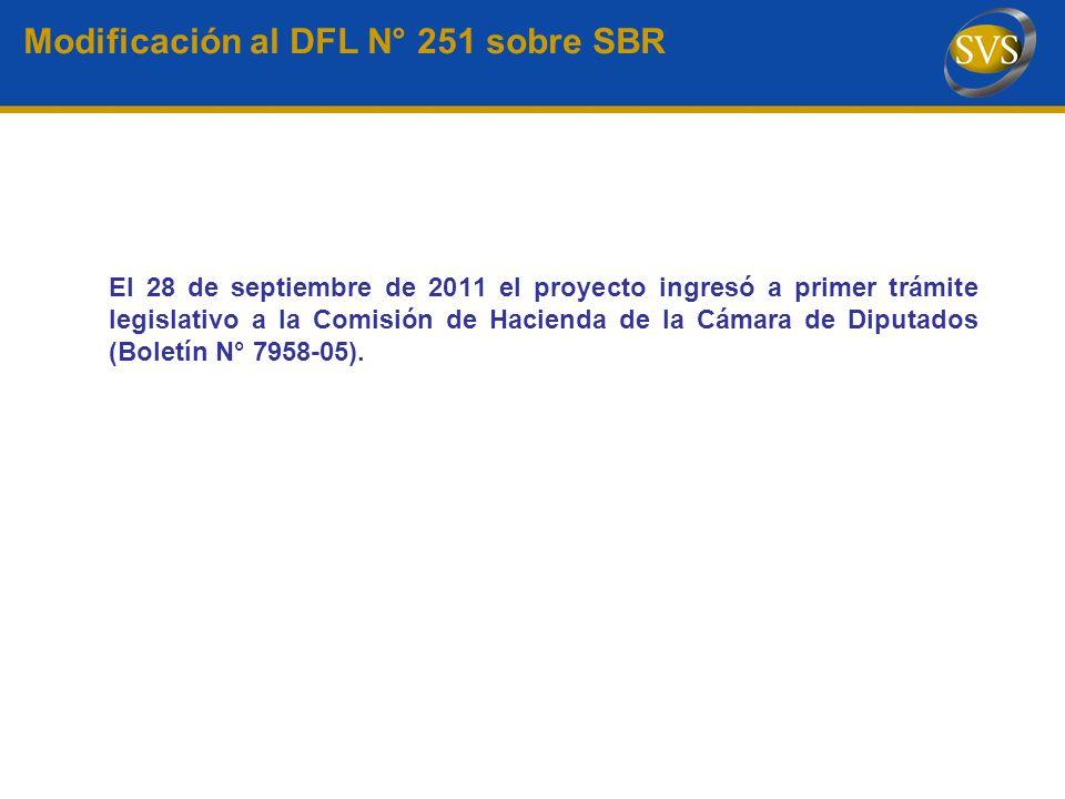Modificación al DFL N° 251 sobre SBR