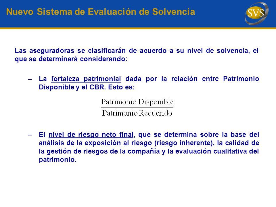Nuevo Sistema de Evaluación de Solvencia
