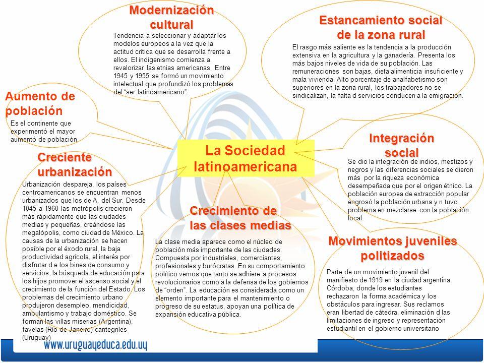 La Sociedad latinoamericana