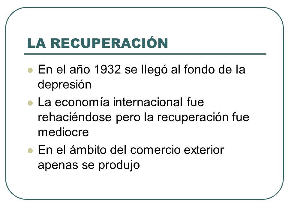 LA RECUPERACIÓN En el año 1932 se llegó al fondo de la depresión