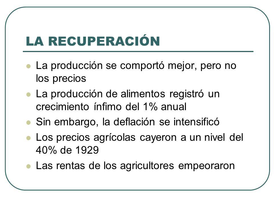 LA RECUPERACIÓN La producción se comportó mejor, pero no los precios