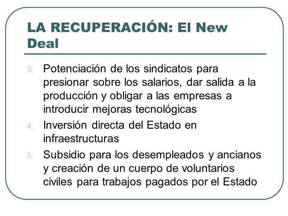 LA RECUPERACIÓN: El New Deal