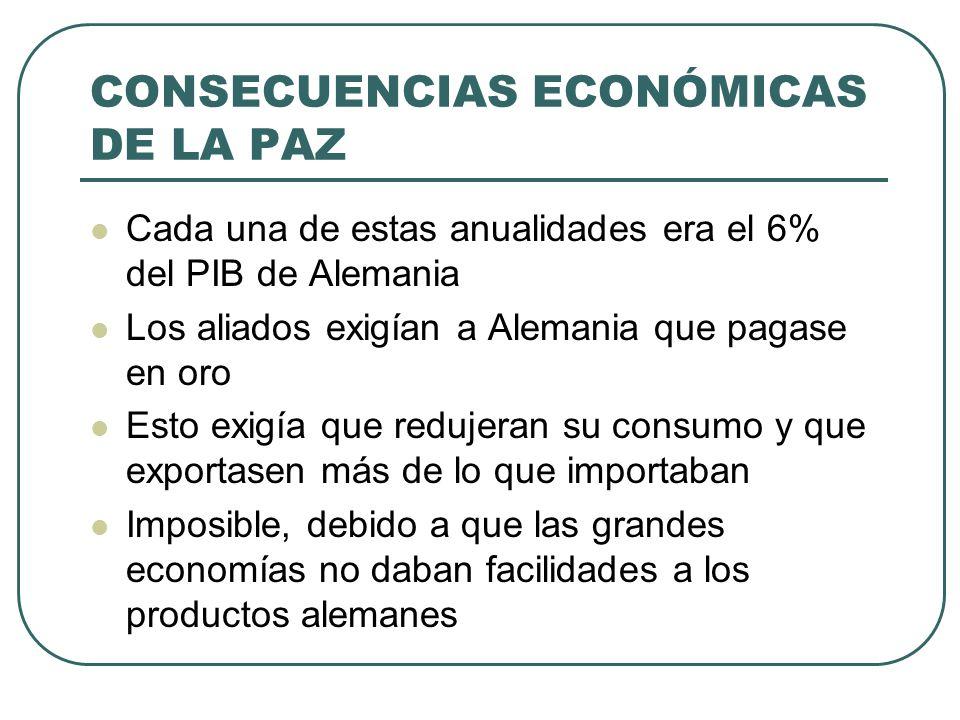 CONSECUENCIAS ECONÓMICAS DE LA PAZ