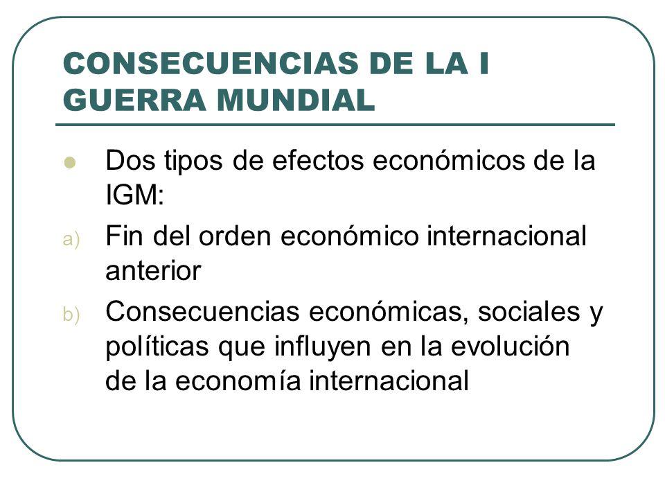 CONSECUENCIAS DE LA I GUERRA MUNDIAL