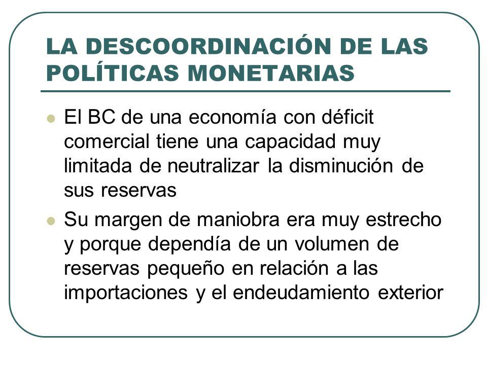 LA DESCOORDINACIÓN DE LAS POLÍTICAS MONETARIAS