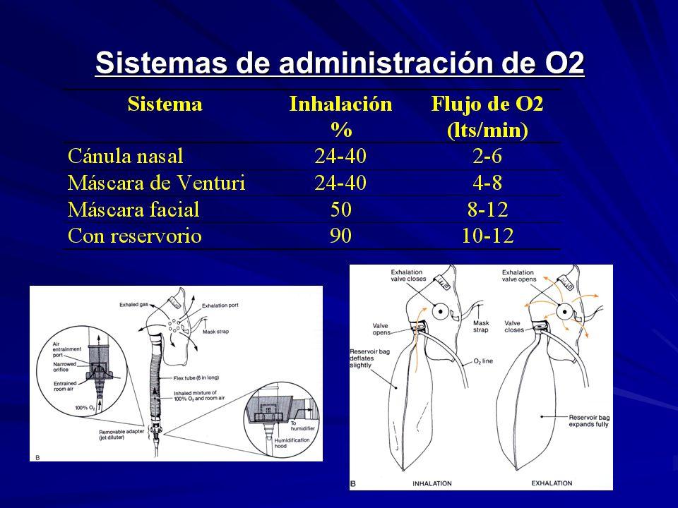Sistemas de administración de O2